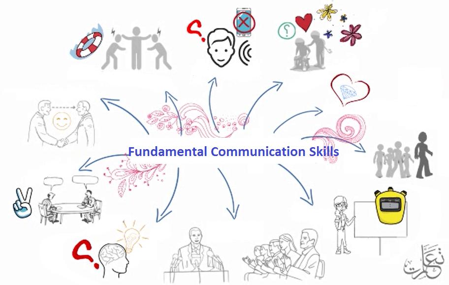 BCOM/Sem V - Communication Skills I